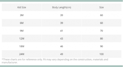 Size Chart Months